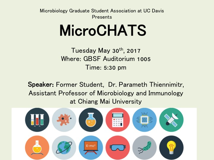 MicroChats May 2017